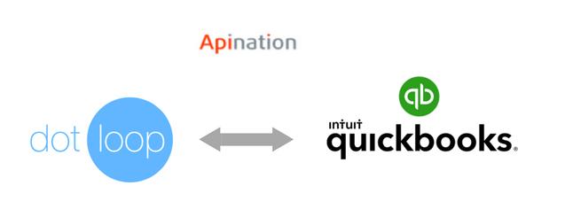 Dotloop-QuickBooks Sync from API Nation - API Nation