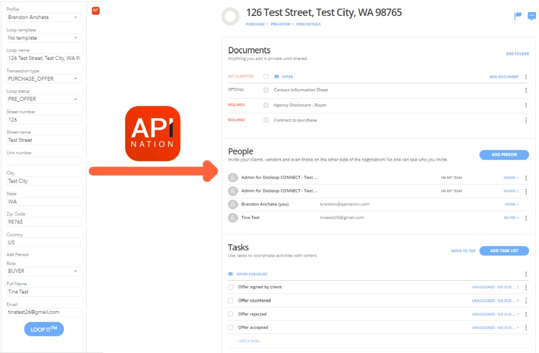 How Loop-It™ Works - API Nation