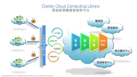 How Work And What Is Cloud-Based Library Automation?