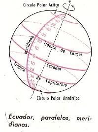 La Tierra Ciencias Sociales Geografa Universal De