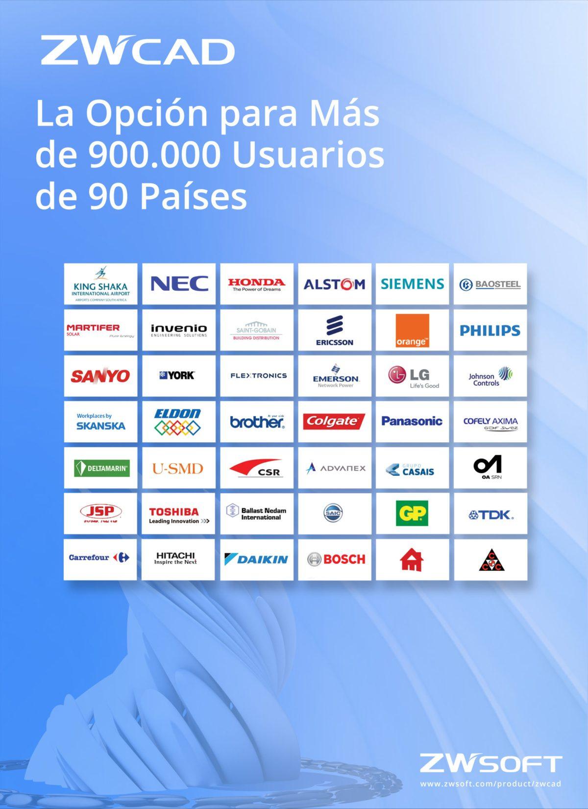 Empresas que usan ZWCAD