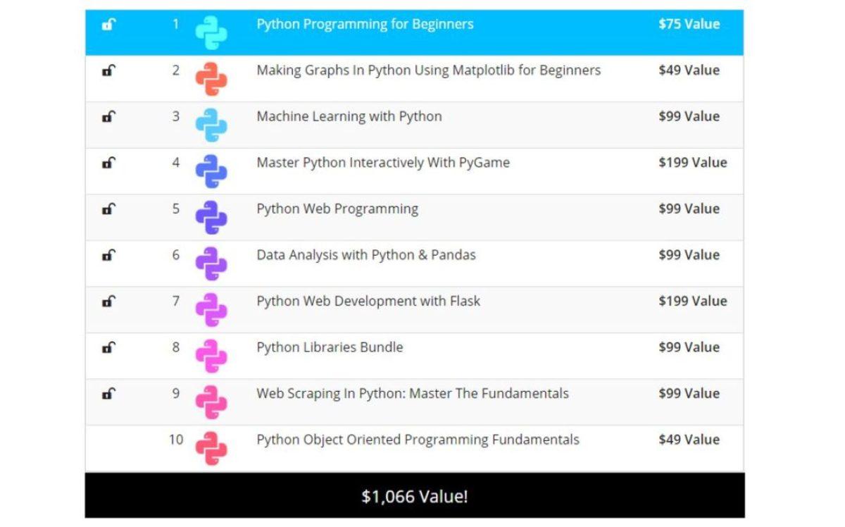 A lista de pacotes masterclass do Python