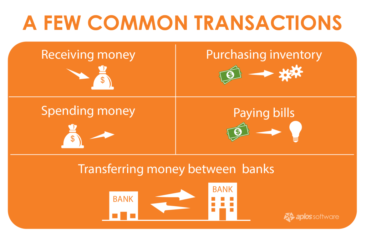 common-transactions