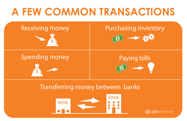 common-transactions