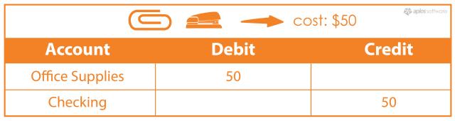 example-expense-transaction