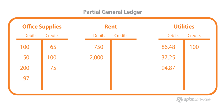partial-general-ledger