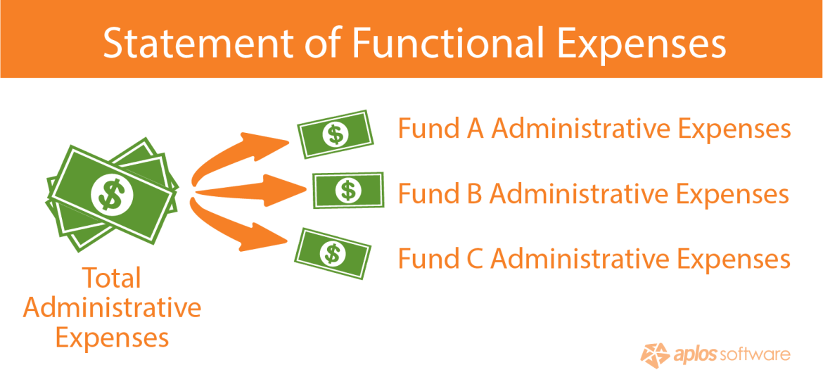 nonprofit-accounting-standards-statement-of-functional-expenses