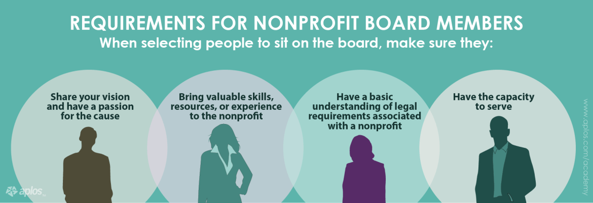 Board Members - nonprofit-board-qualifications