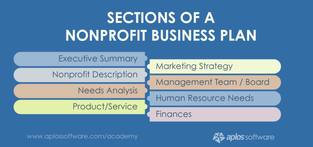 executive summary for non profit Search careerbuilder for nonprofit executive director jobs and browse our platform apply now for jobs that are hiring near you.