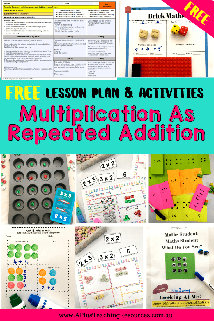 hight resolution of Multiplication As Repeated Addition Lesson Plan {FREE Download}