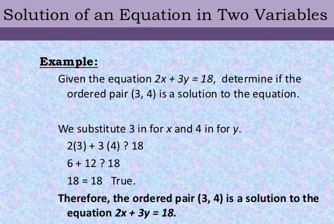 Solution Of A Linear Equation In Two Variables A Plus Topper