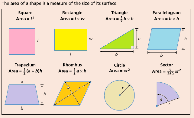 Concepts Of Perimeter And Area Rs Aggarwal Class 6 Maths