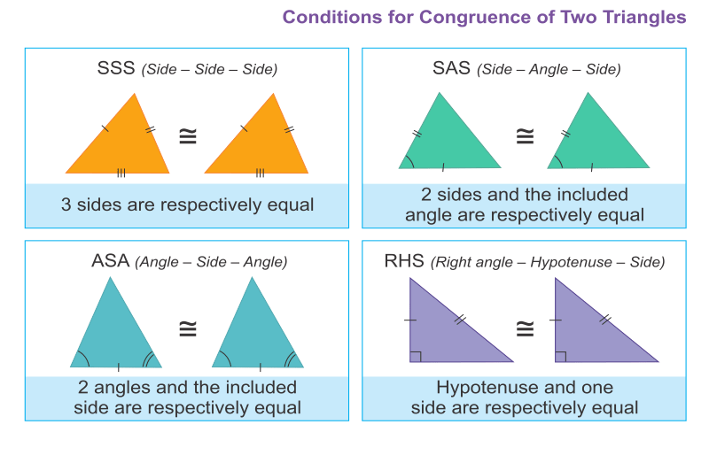Congruence Of Triangles Class 7 Questions