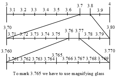 conversion-of-decimal-numbers-into-rational-numbers-example-6