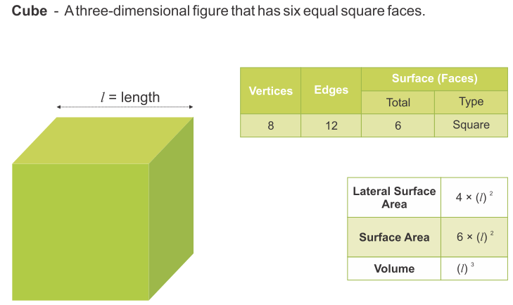 How Do You Find The Surface Area And Volume Of A Cube A Plus Topper