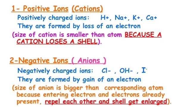What are the Two Types of Ions and how are they Different - A Plus ...
