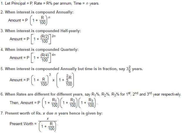 ICSE Solutions For Class 10 Mathematics Compound Interest