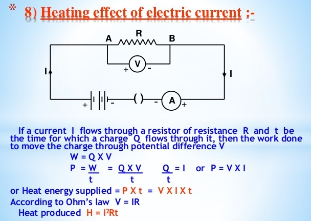 ICSE Solutions for Class 10 Physics - Electric Power and House hold