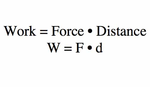 Icse Solutions For Class 10 Physics Force Work Power And Energy