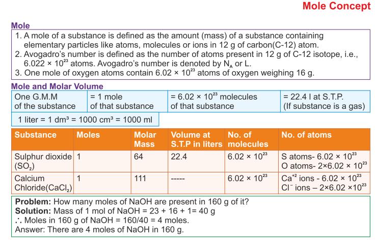 questions on mole concept class 11 pdf download