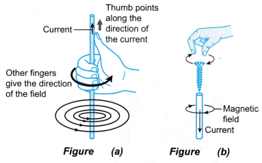 current carrying conductor produces magnetic field 14 1?resize=383%2C239&ssl=1 how does a current carrying conductor produces a magnetic field? Parallel Current Carrying Wire at n-0.co