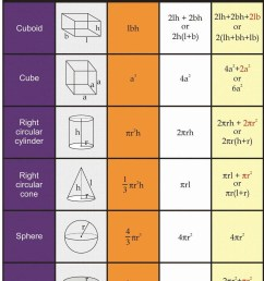 RS Aggarwal Solutions Class 10 Chapter 19 Volume and Surface Areas of  Solids - A Plus Topper [ 1482 x 1110 Pixel ]