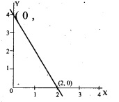HSSlive Plus One Maths Chapter Wise Questions and Answers Chapter 2 Relations and Functions 9