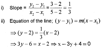 Plus One Maths Chapter Wise Previous Questions Chapter 10 Straight Lines 10