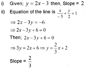 Plus One Maths Chapter Wise Previous Questions Chapter 10 Straight Lines 13