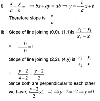 Plus One Maths Chapter Wise Previous Questions Chapter 10 Straight Lines 15