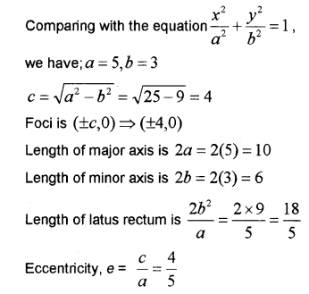 Plus One Maths Chapter Wise Previous Questions Chapter 11 Conic Sections 17