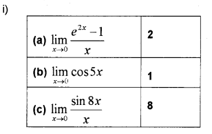 Plus One Maths Chapter Wise Previous Questions Chapter 13 Limits and Derivatives 43