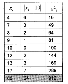 Plus One Maths Chapter Wise Previous Questions Chapter 15 Statistics 1