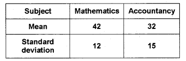 Plus One Maths Chapter Wise Previous Questions Chapter 15 Statistics 4