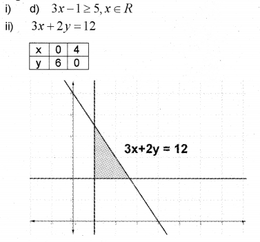 Plus One Maths Chapter Wise Previous Questions Chapter 6 Linear Inequalities 8