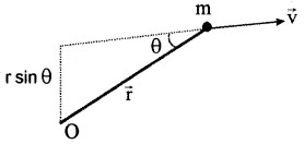 Plus One Physics Notes Chapter 7 Systems of Particles and