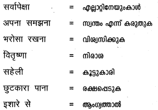 Plus One Hindi Textbook Answers Unit 3 Chapter 12 दुःख 20