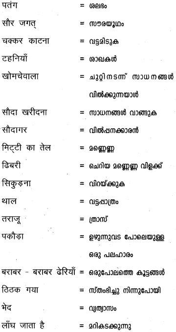 Plus One Hindi Textbook Answers Unit 3 Chapter 12 दुःख 27