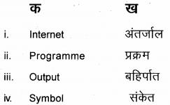 Plus One Hindi Textbook Answers Unit 4 Chapter 14 समय के साथ हम भी 5