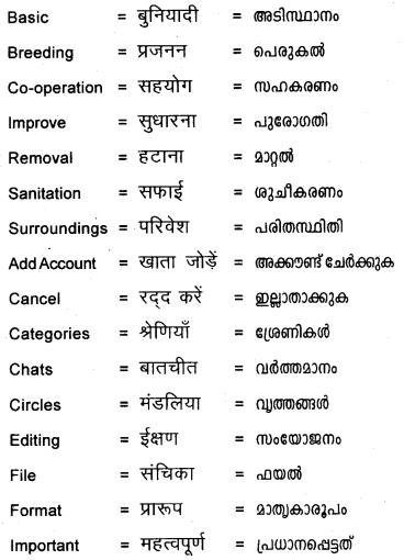 Plus One Hindi Textbook Answers Unit 4 Chapter 14 समय के साथ हम भी 8