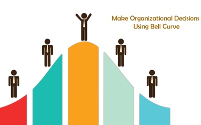 How To Make Organizational Decisions Using Bell Curve