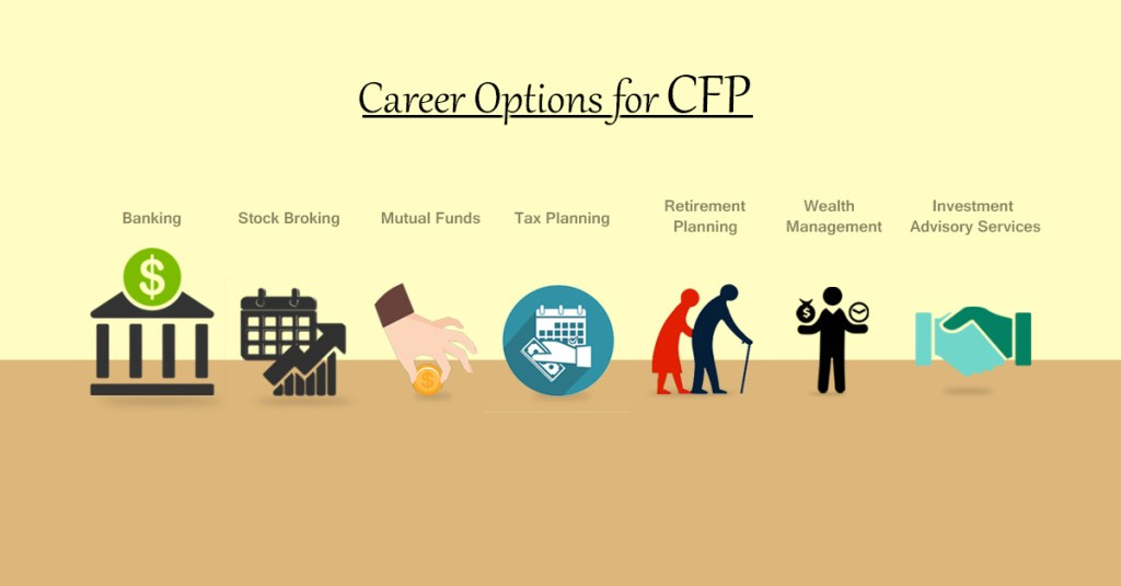 Career prospects for a Certified Financial Planner