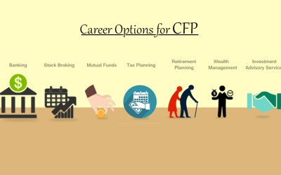 What are the career prospects for a Certified Financial Planner?