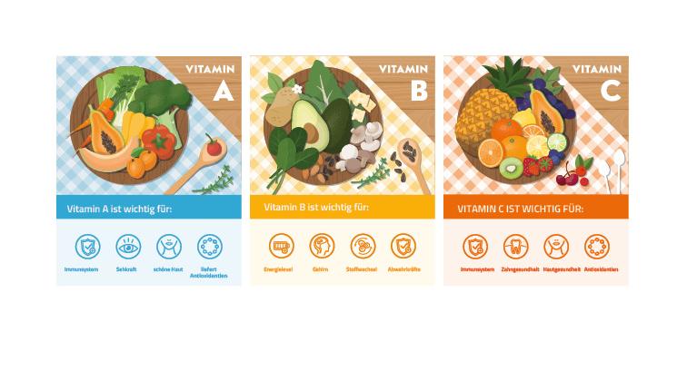 Das richtige Vitamin für jede Lebenslage
