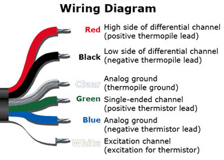 Insteon Wiring Diagram Differential Vs Single Ended Measurements