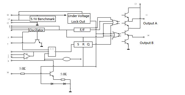 Design of Single-Phase Sine Wave SPWM Inverter Power