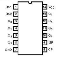 74HC164 Based Display Drive Circuit Design