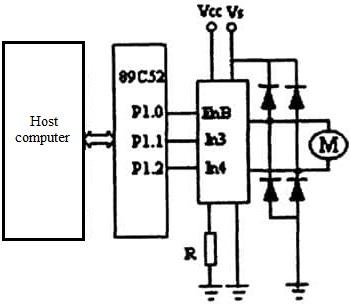 L298: DC Motor Control| PWM Speed Regulation