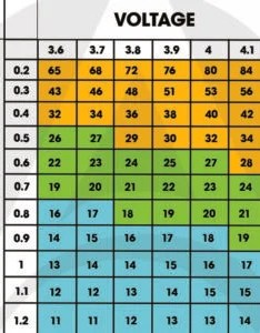 Sub ohm vape chart also apollo  cigs usa blog rh apolloecigs