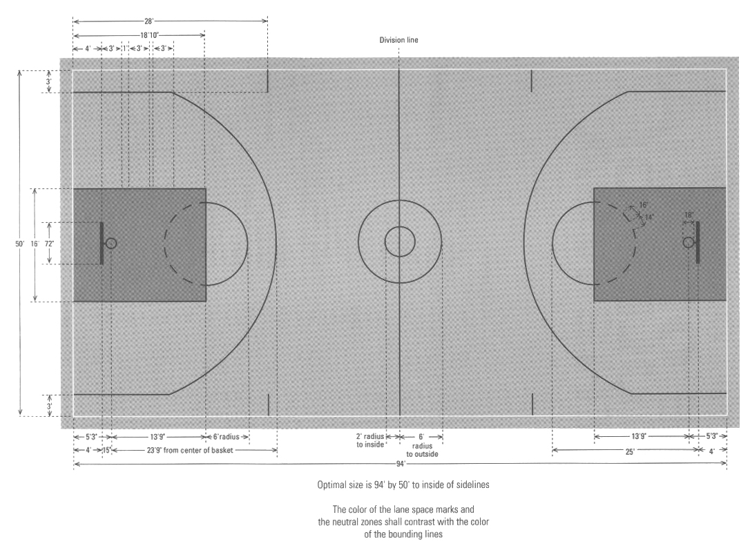 basketball court diagram with notes of a caravel ship nba dimensions